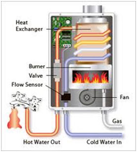 tankless_water_heater_4